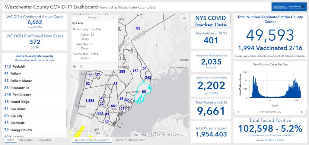 Westchester - Rye NY COVID dashboard 02-17-2021