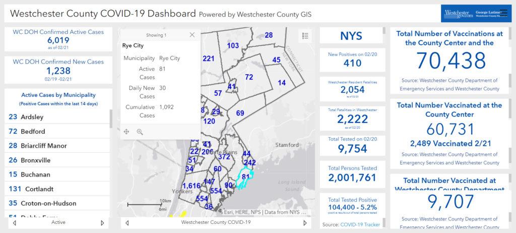 Westchester - Rye NY COVID dashboard 02-22-2021