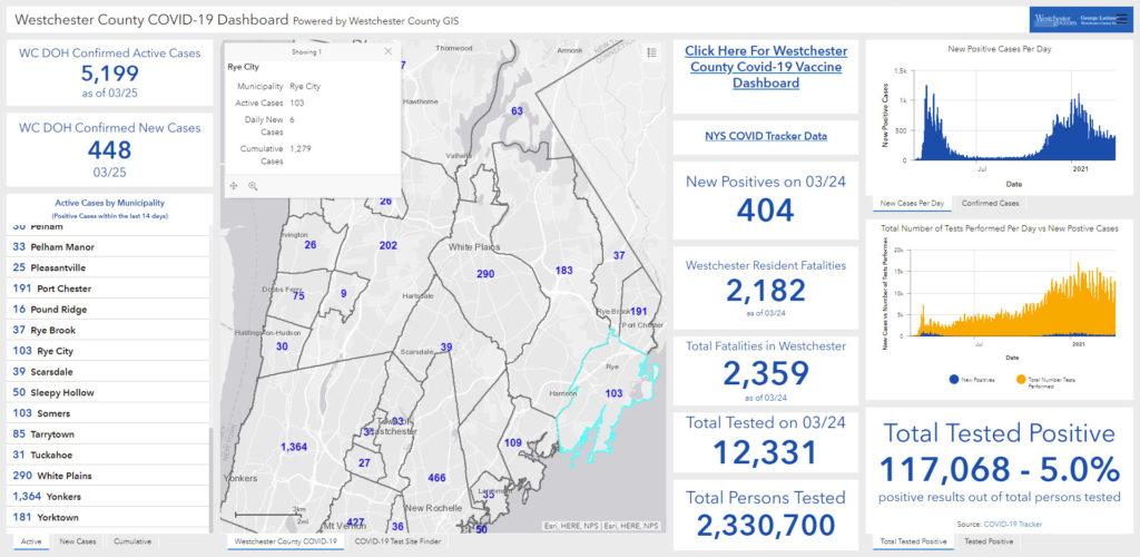 Westchester - Rye NY COVID dashboard 03-26-2021